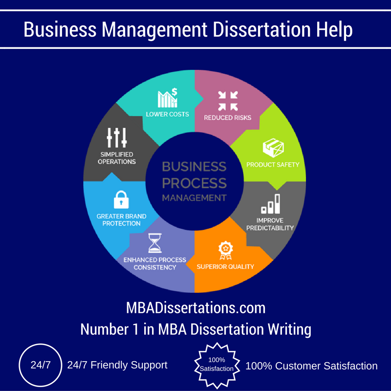 production operations management dissertations
