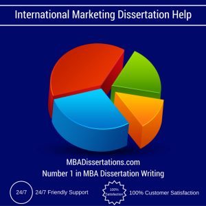 International Marketing Dissertation Help
